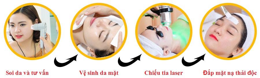 Quy trình dịch vụ điều trị mụn cơm tại Nam Định - Royal spa